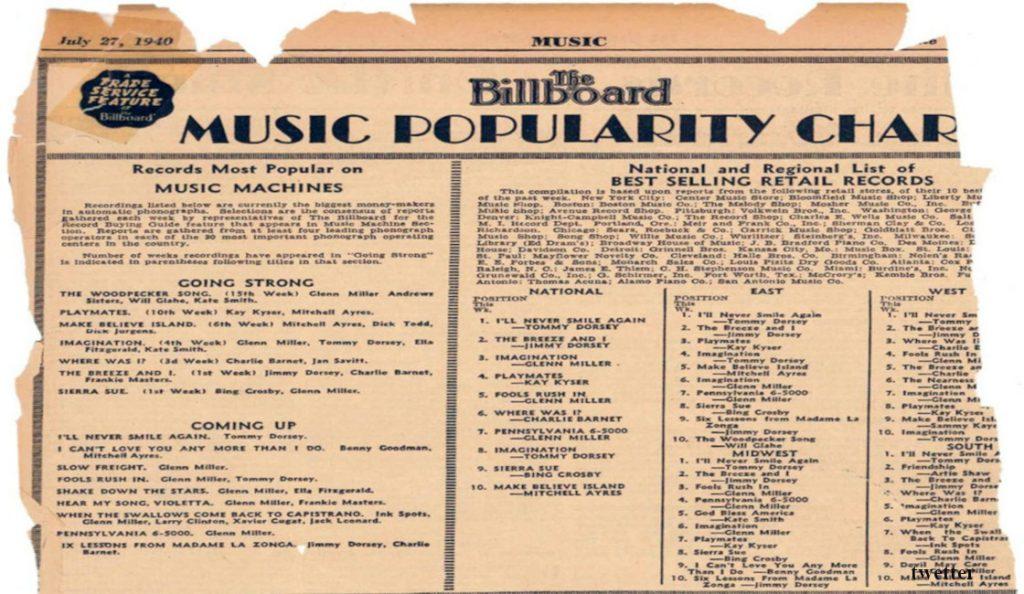 "Billboard & ""Hit parade""<br>Siječanj – 1936."