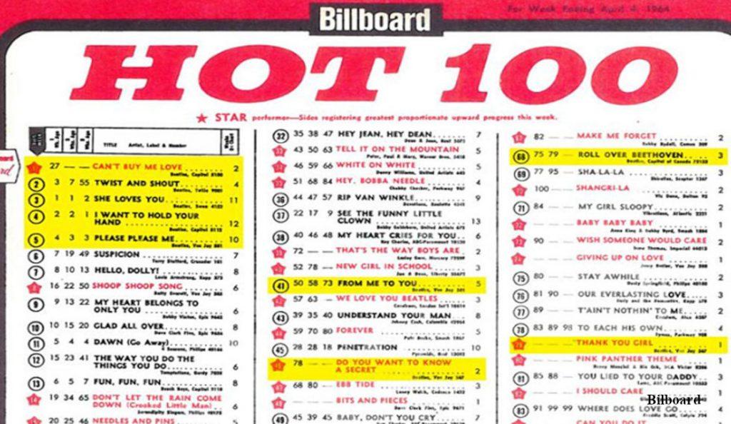 The Beatles & Billboard<br>Travanj – 1964.